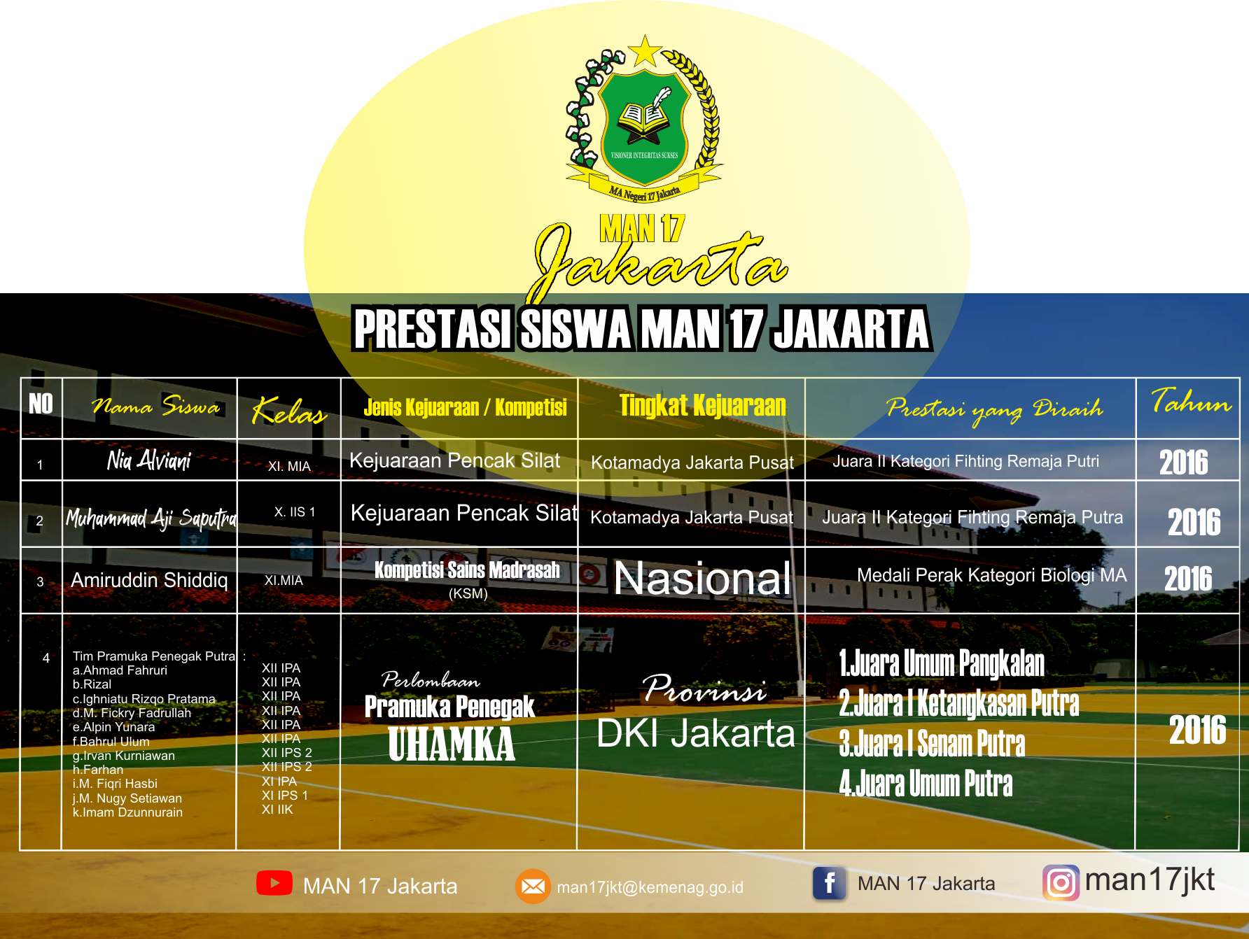 Program Strategis MAN 17 Jakarta